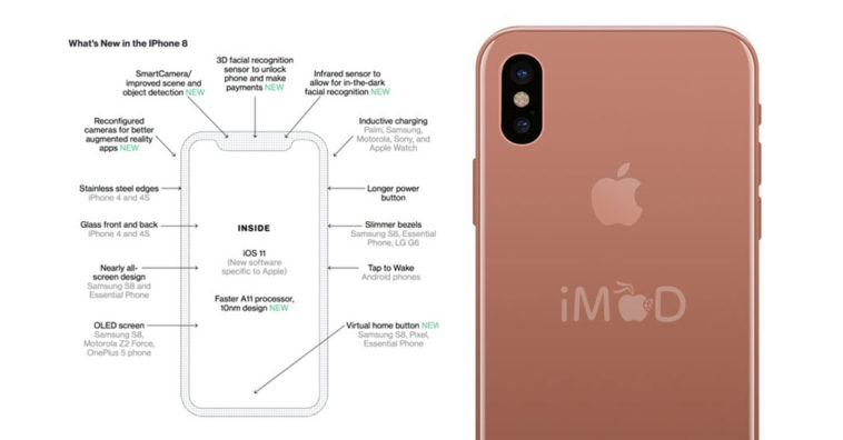 Iphone8 New Feature Who First