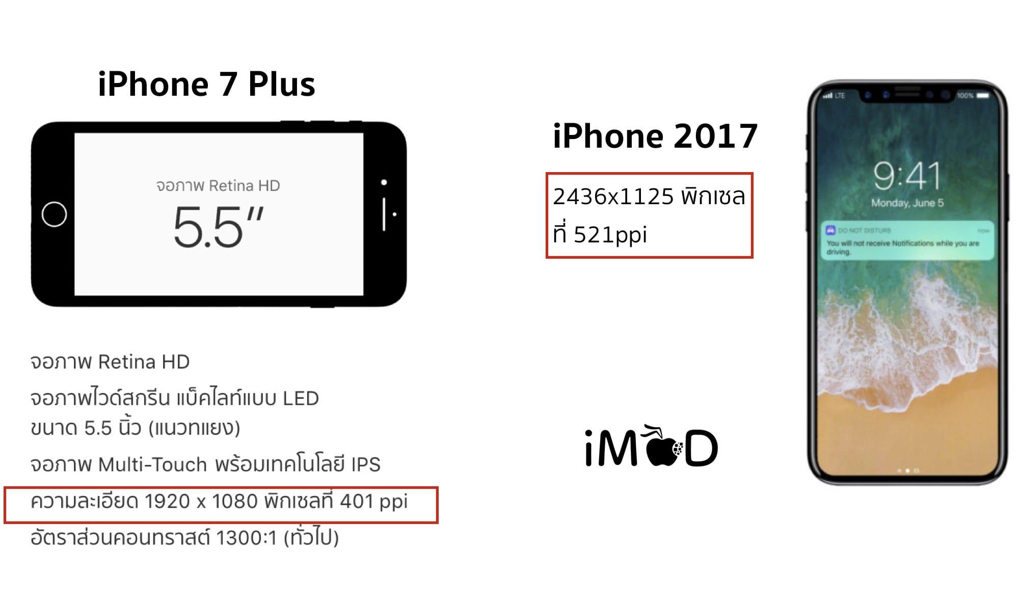 Iphone 7plus Vs Iphone 8 Resolution
