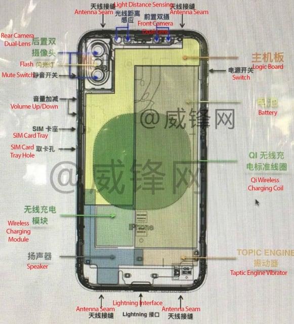 Iphone 8 Wireless Charge Litmit 7.5w
