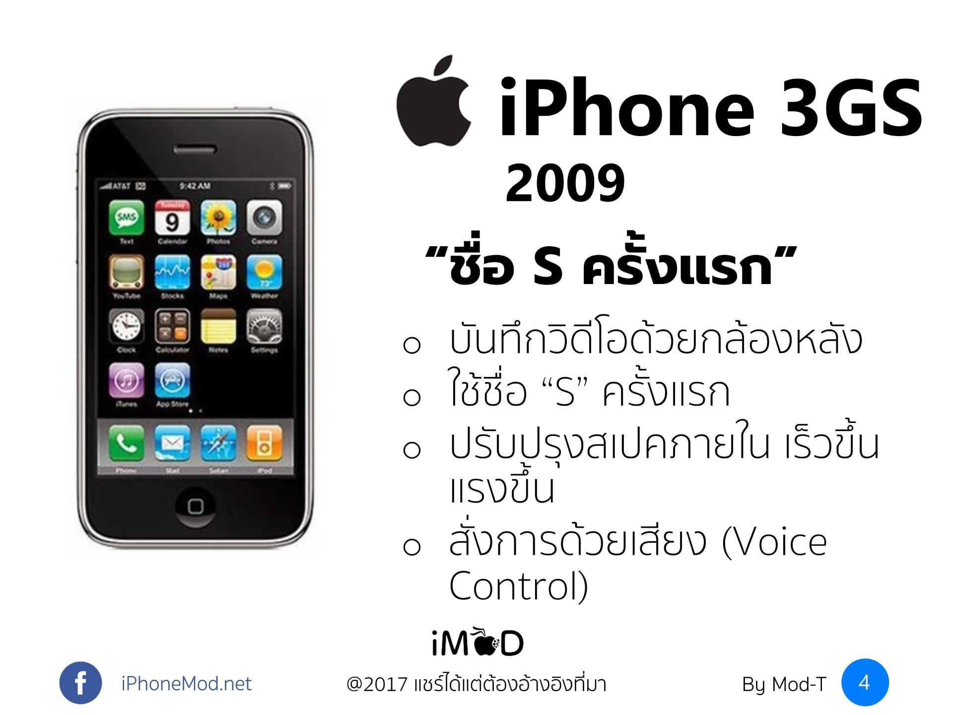 10th Years Iphone 4