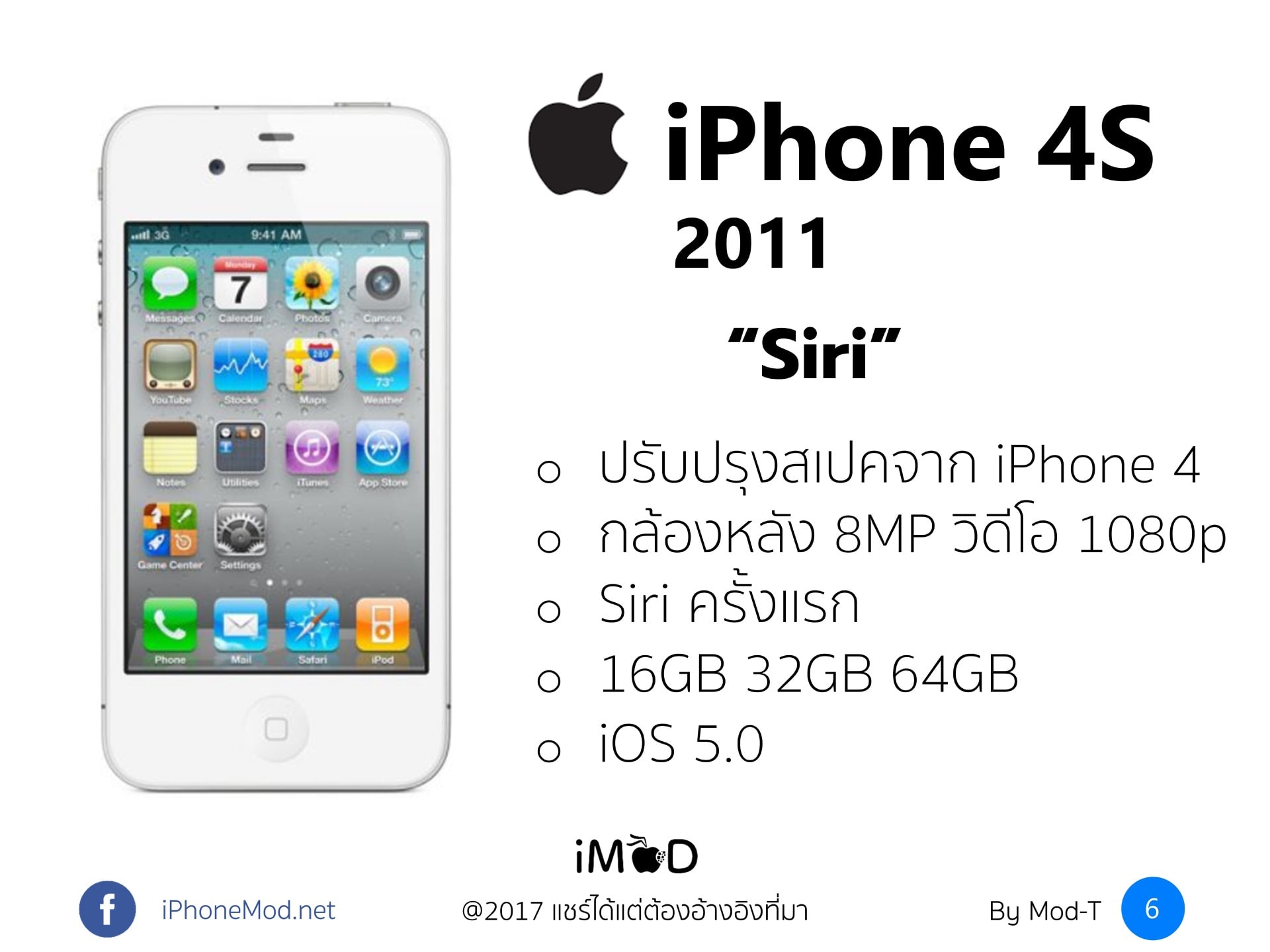 10th Years Iphone 6