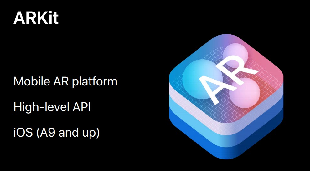 Apple Arkit