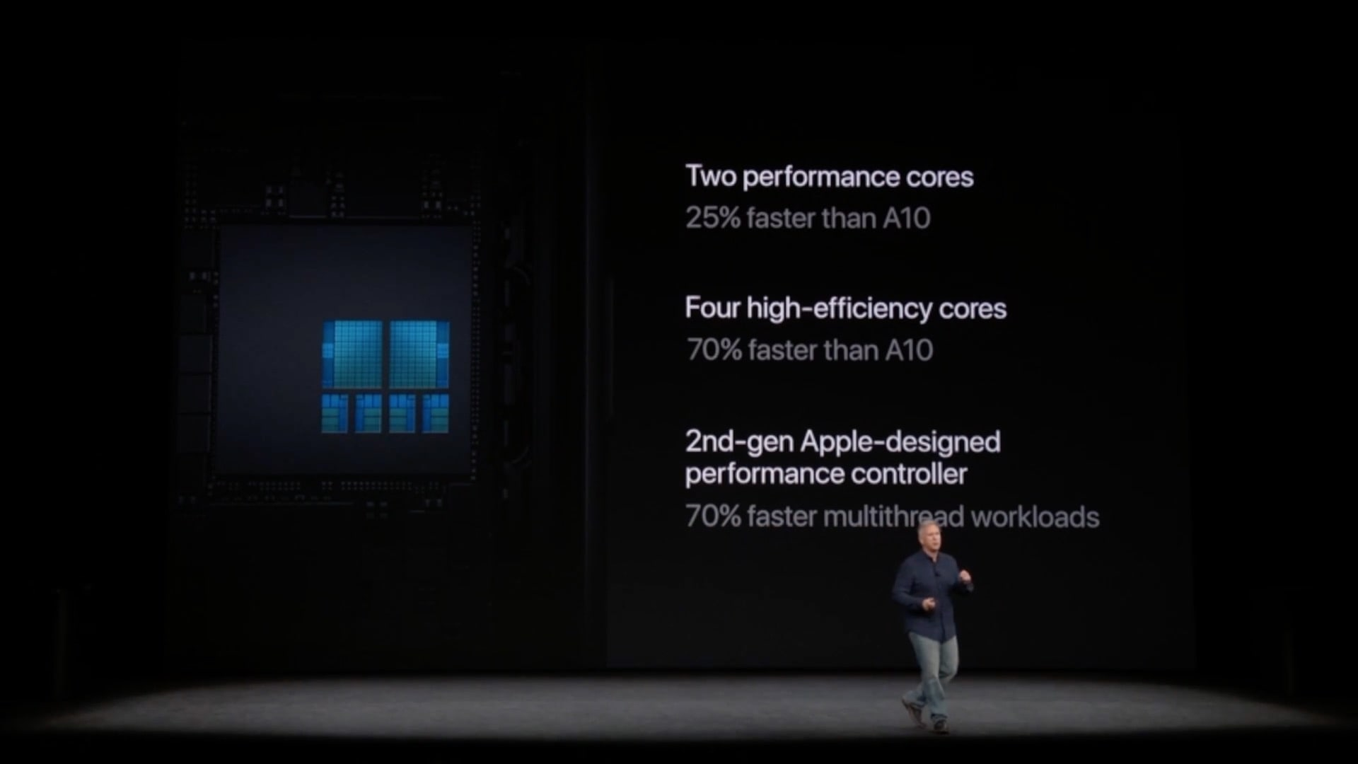 A11 Bionic Performance 2