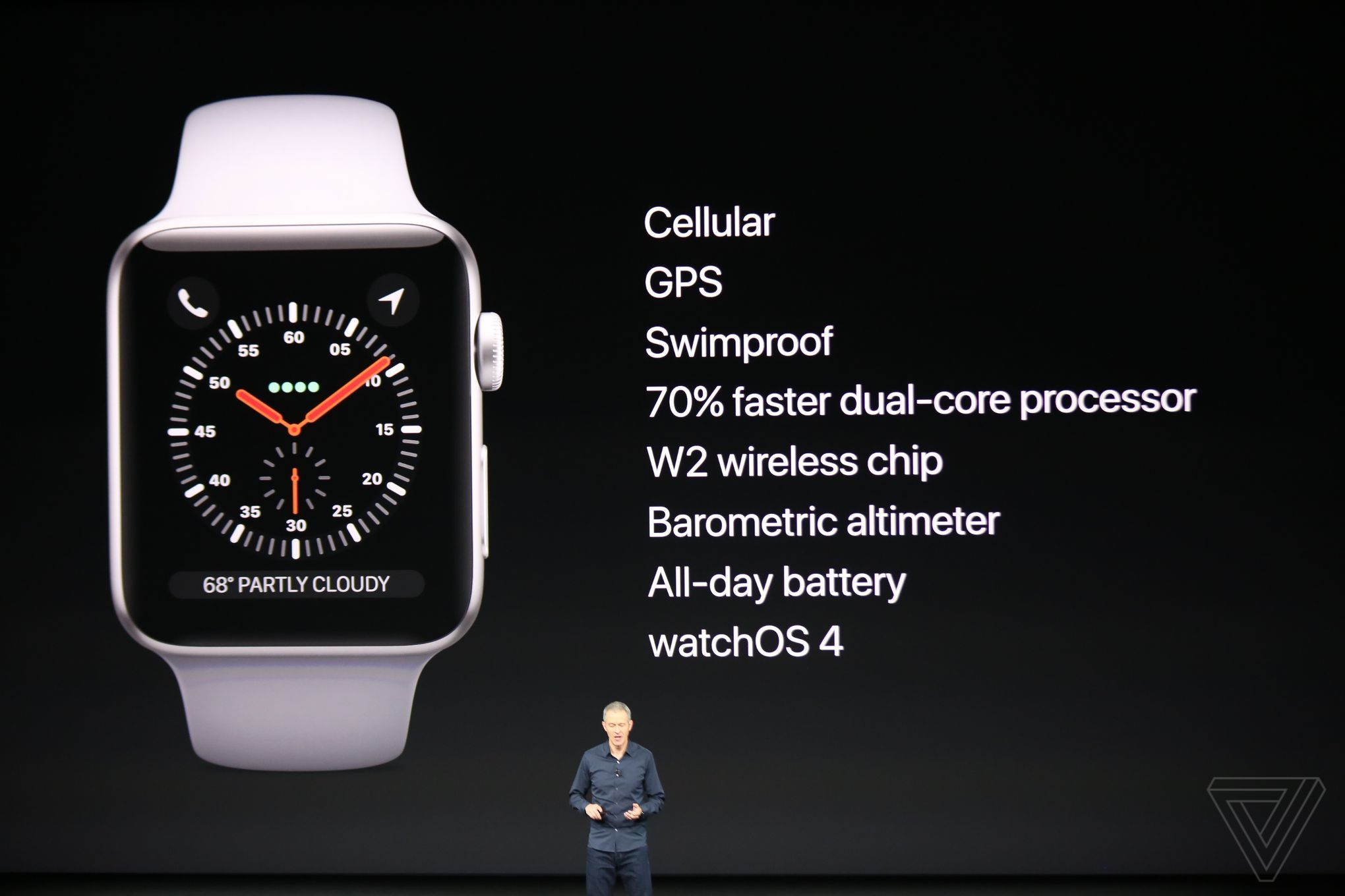 Apple watch series 3 10815