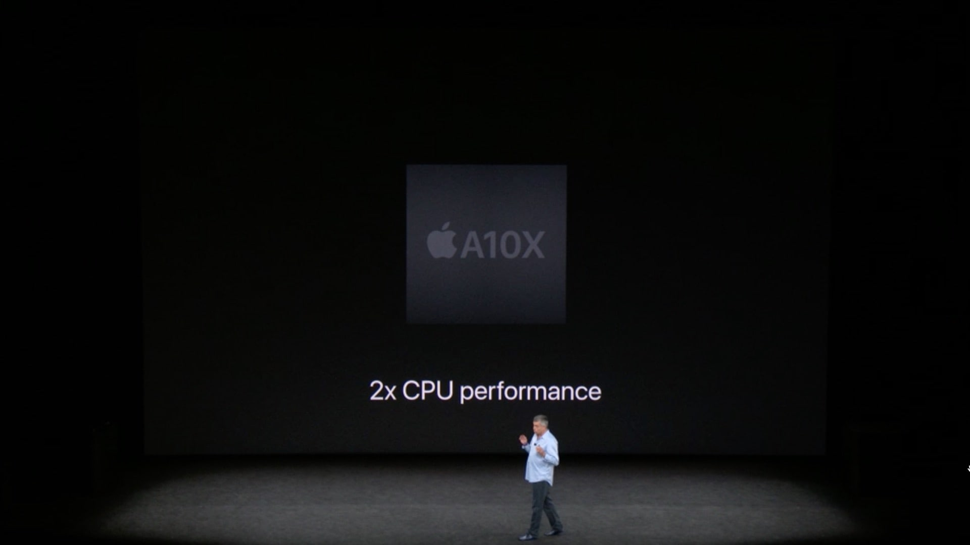 Apple Tv 4k On Stage 6
