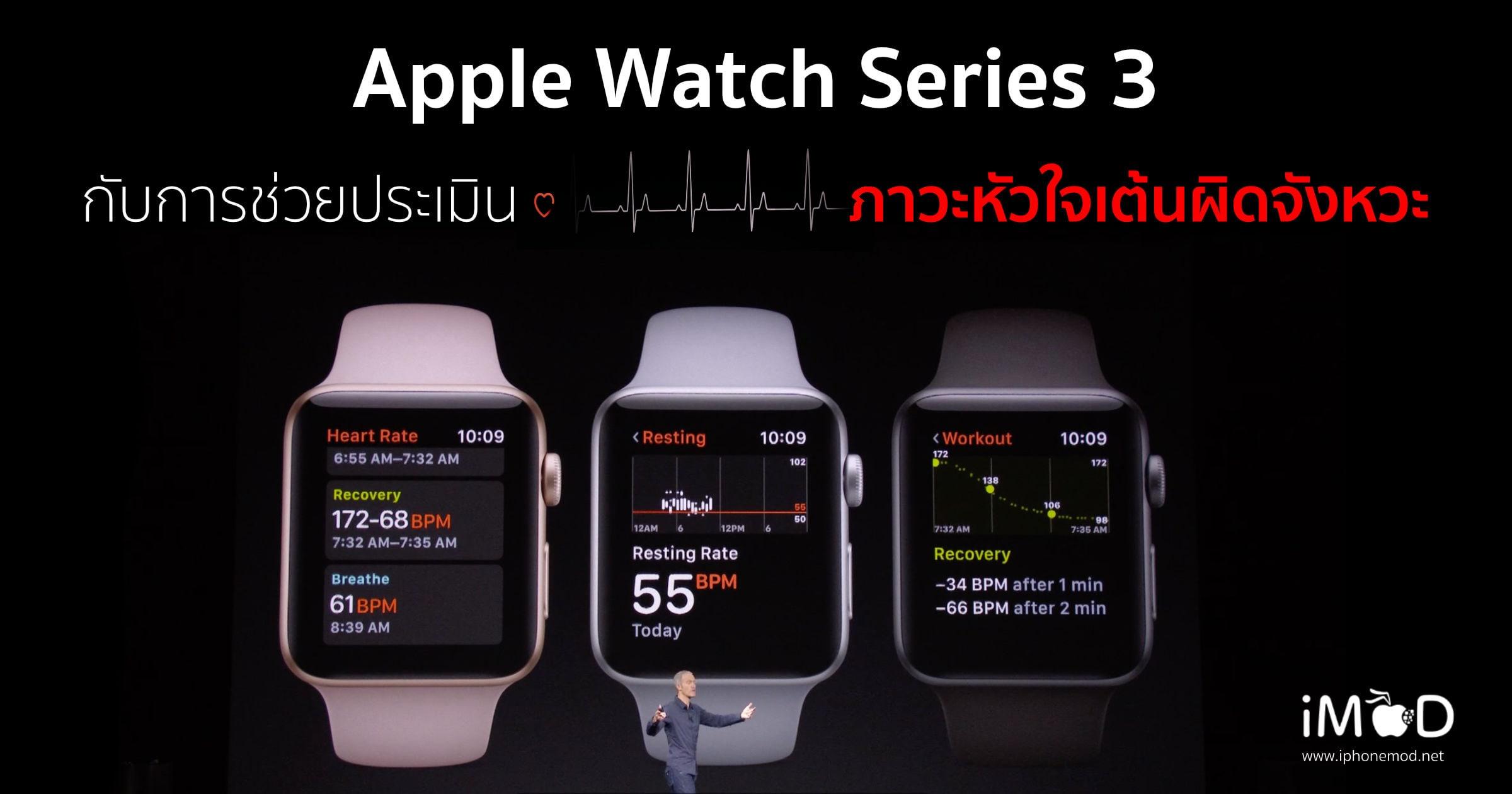 Apple Watch Series 3 Apple Heart Study