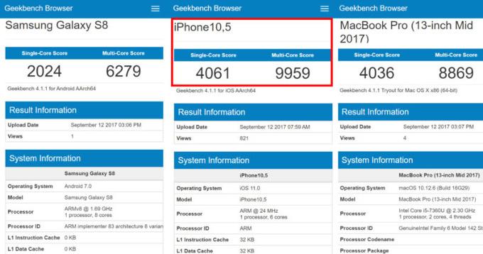 Iphone X Benchmark Geekbench