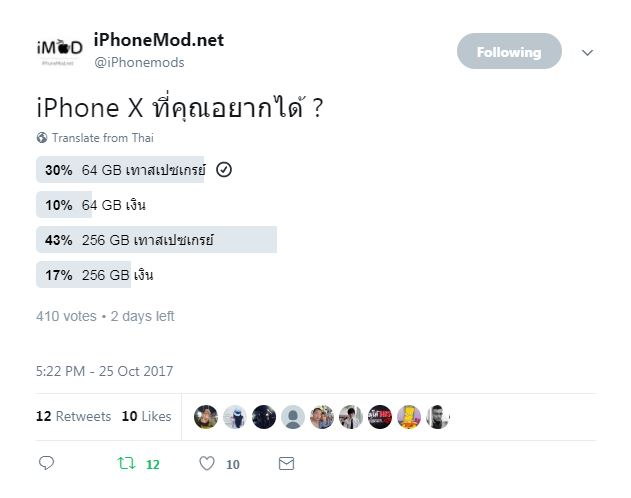 Iphonemod Iphone X Twitter Poll