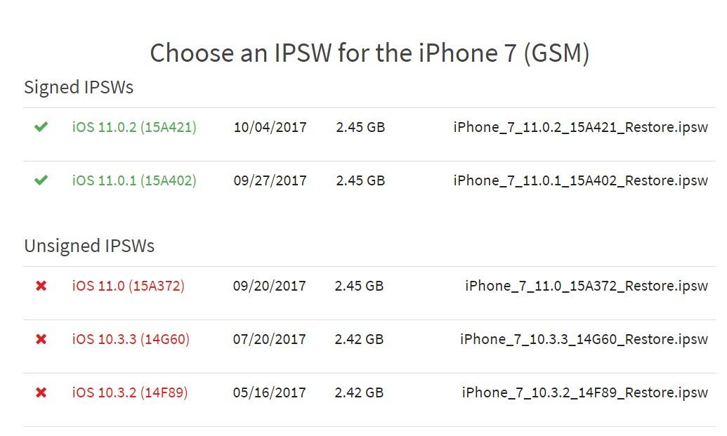 Iphone 6s Still Downgrade Ios 10 3 3 3