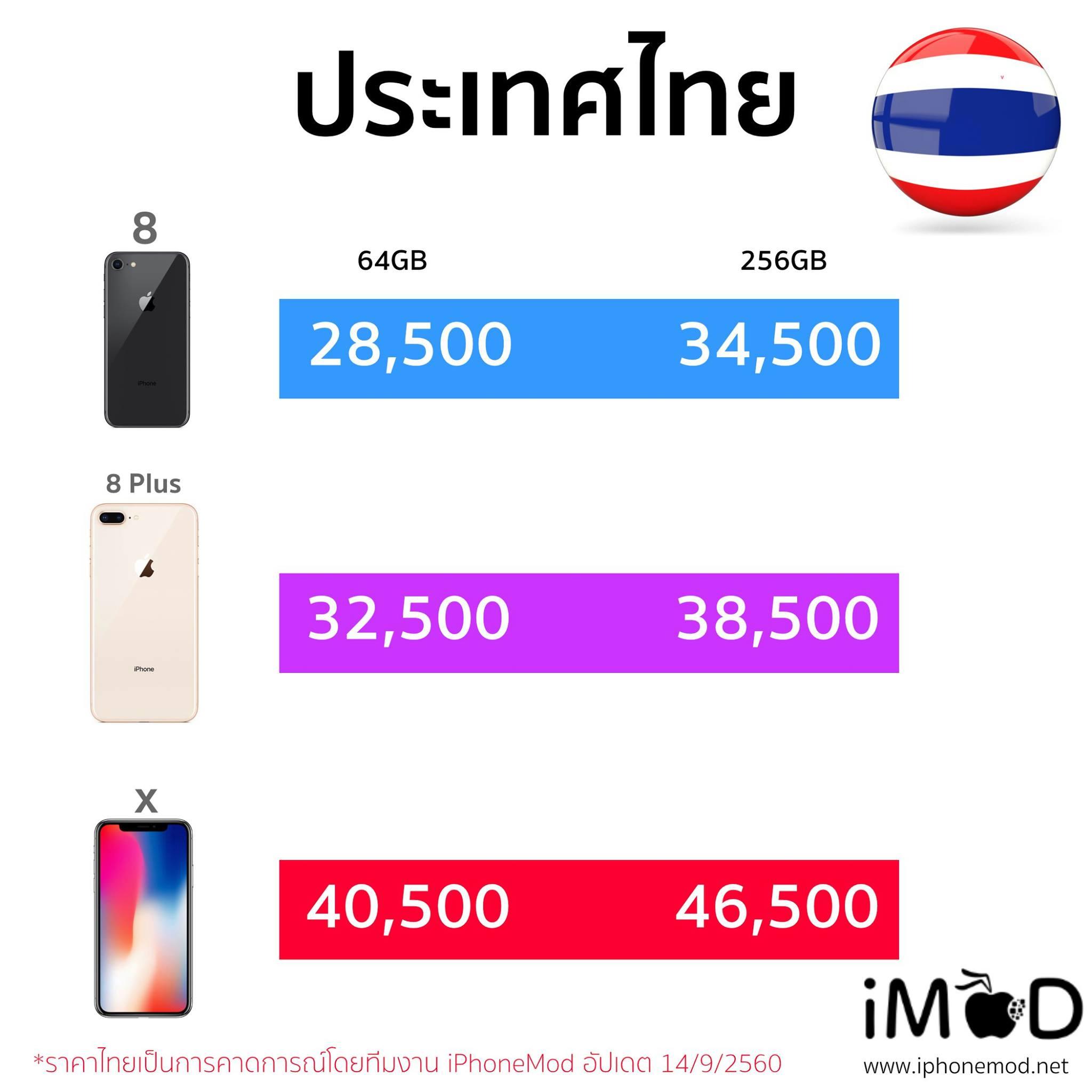 Iphone 8 8plus X ราคาไทย คาดการณ์