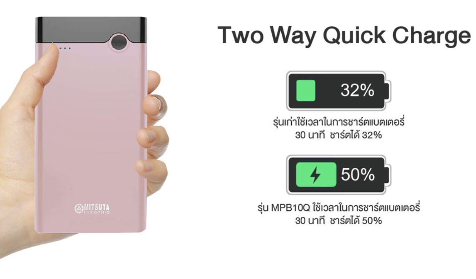 Mitsuta Power Bank Quick Charge 3.0