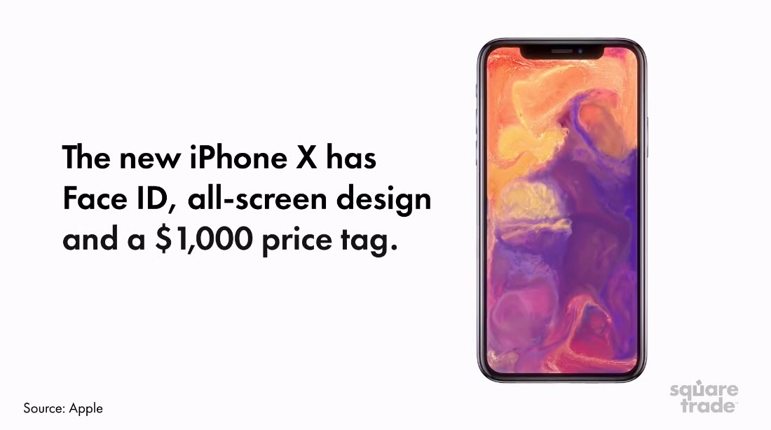 Squaretrade Iphone X Breakability 7
