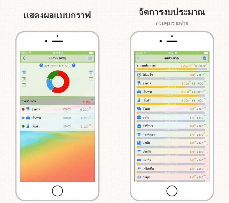 App Daycostpro Cover2