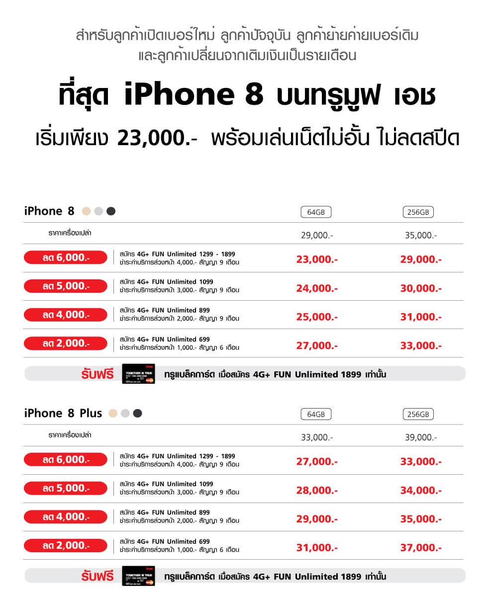 Iphone 8 Tmh01