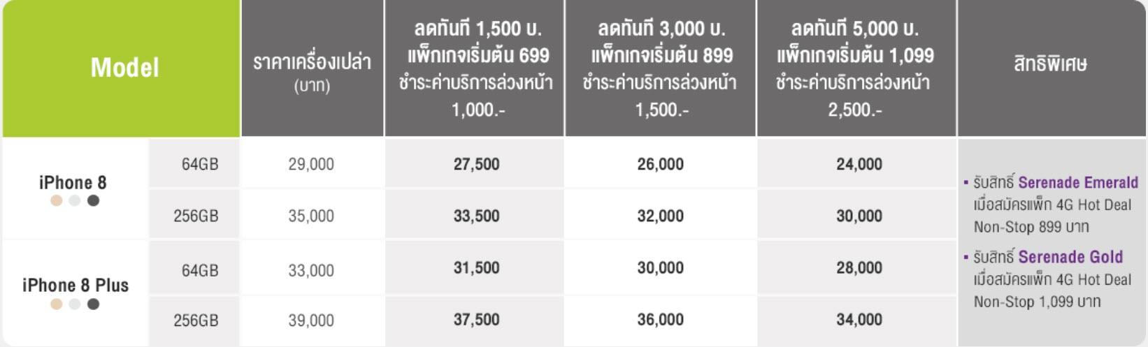Iphone 8 Ais Pre Order Price