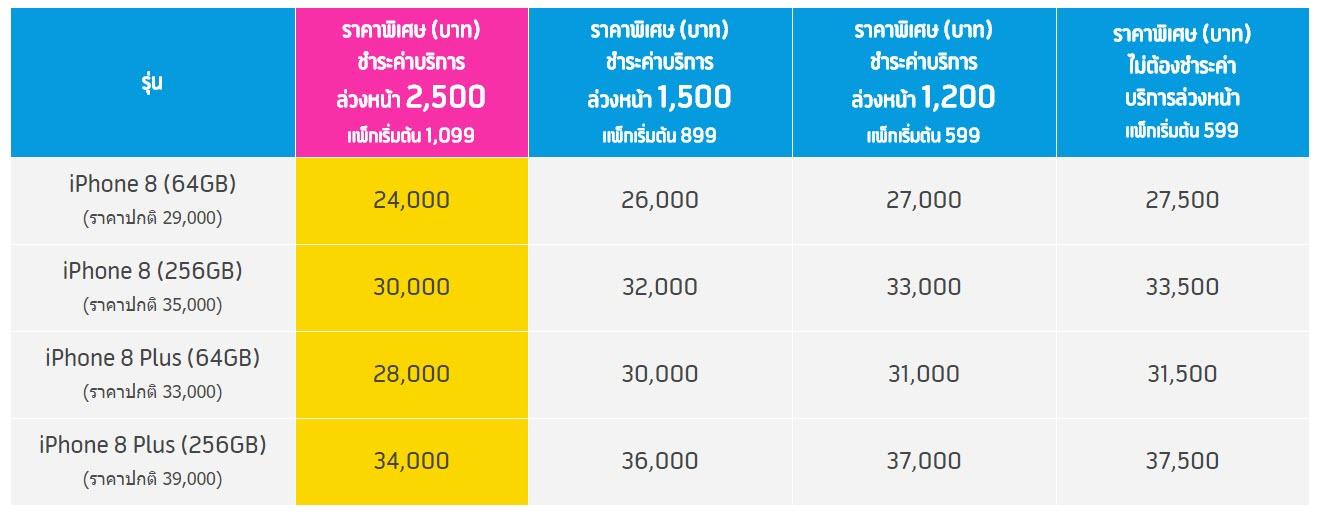 Iphone 8 Dtac Pre Order Price