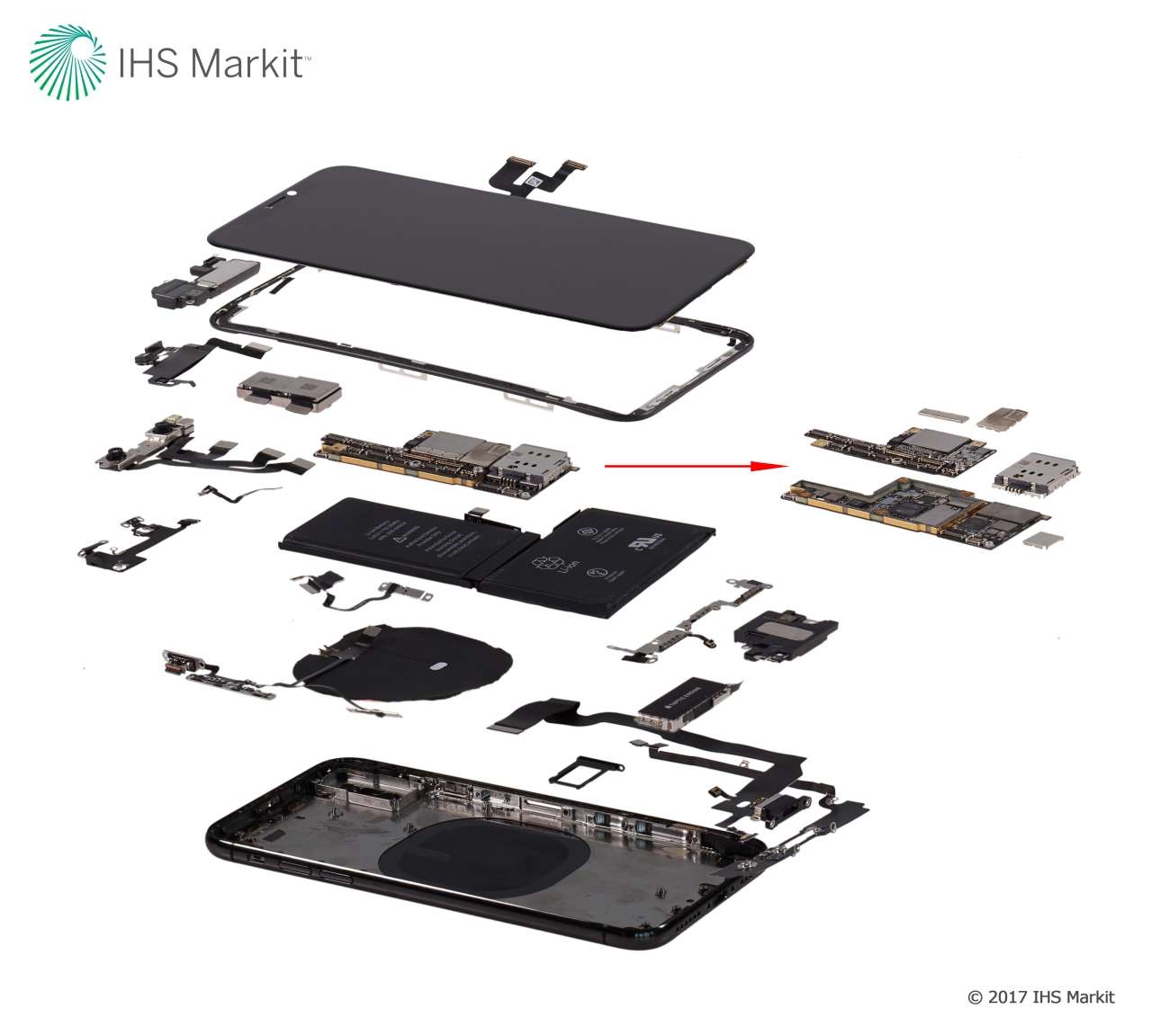 Iphone X Ihs Markit Parts Estimate Costs 2