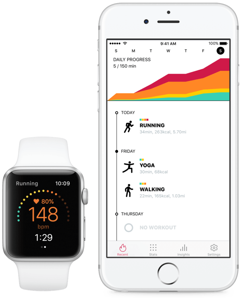Zones For Training Work With Apple Watch Gps 3 1