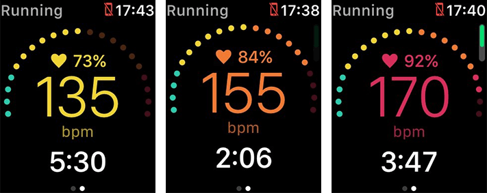 Zones For Training Work With Apple Watch Gps 3 5