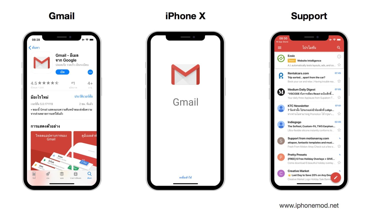 Gmail Ios Support Iphone X