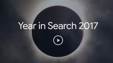 Google Search Trend 2017