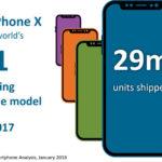 Canalyst Iphone X Sale Estimate