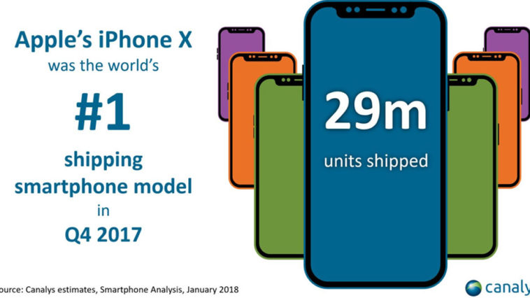 Canalyst Iphone X Sale Estimate