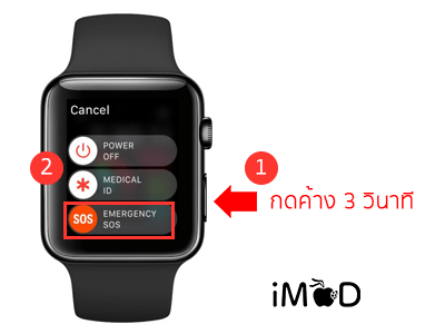 How To Set Up Medical Id Sos Iphone Apple Watch 9