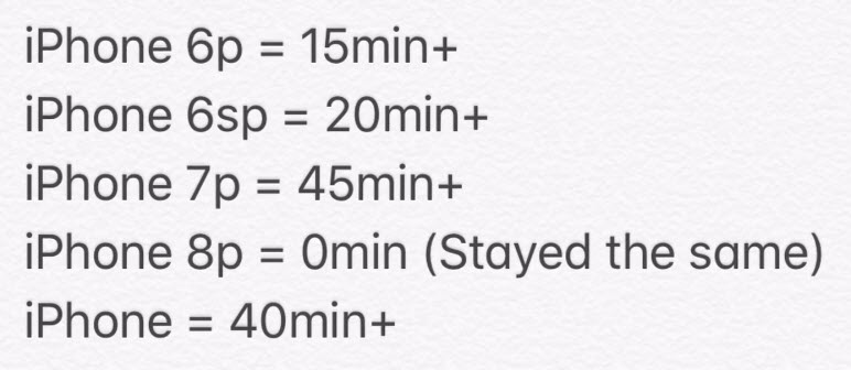 Ios 11 3 Beta And Ios 11 2 5 Batttery Compare 2