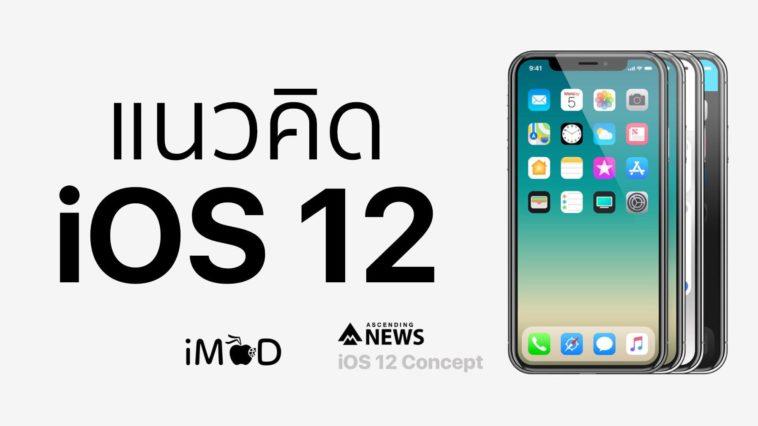 Ios 12 Concept Cover