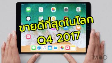 Apple Ipad Lead Tablet Global Market Q4 2017 Cover
