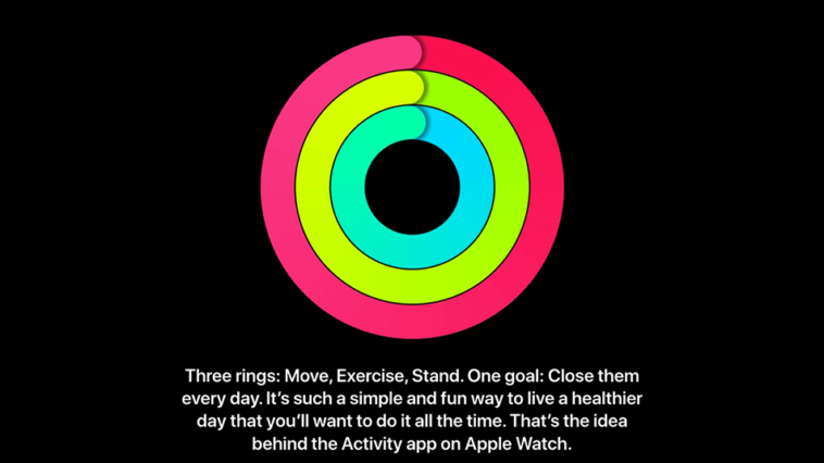 Apple Watch Close Your Rings Promote Healthier Life