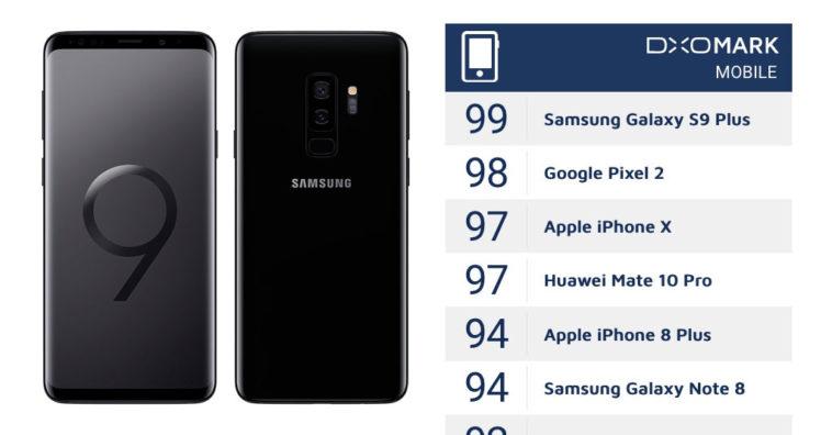 Samsung Galaxy S9 Camera Dxomark