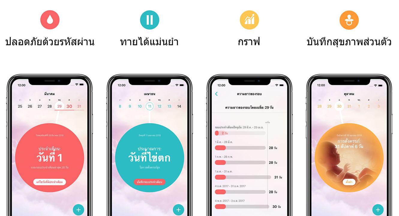 App Flo Fem Content1