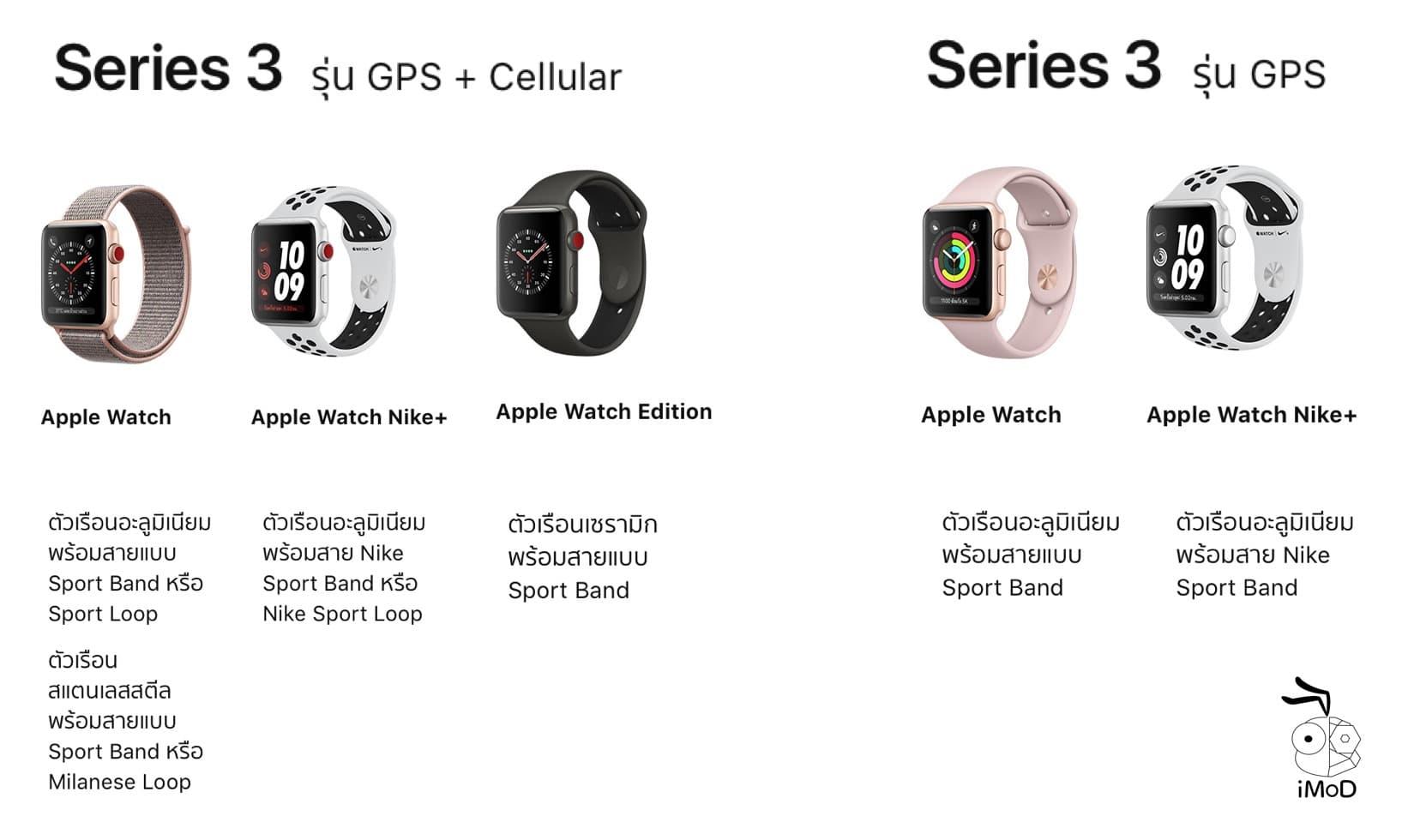 Apple Watch Series 3 Gps Vs Cellular