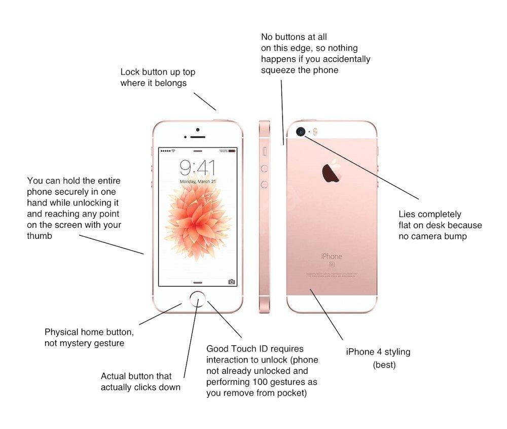 Iphone Se Popular Design Reasons 1