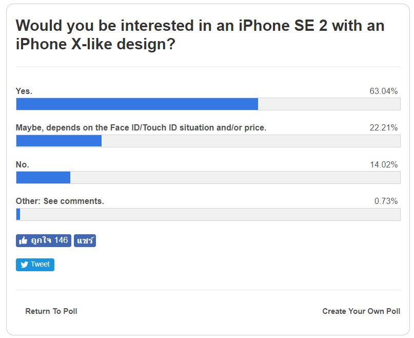 9to5mac Iphone Se 2 Interest Poll 1