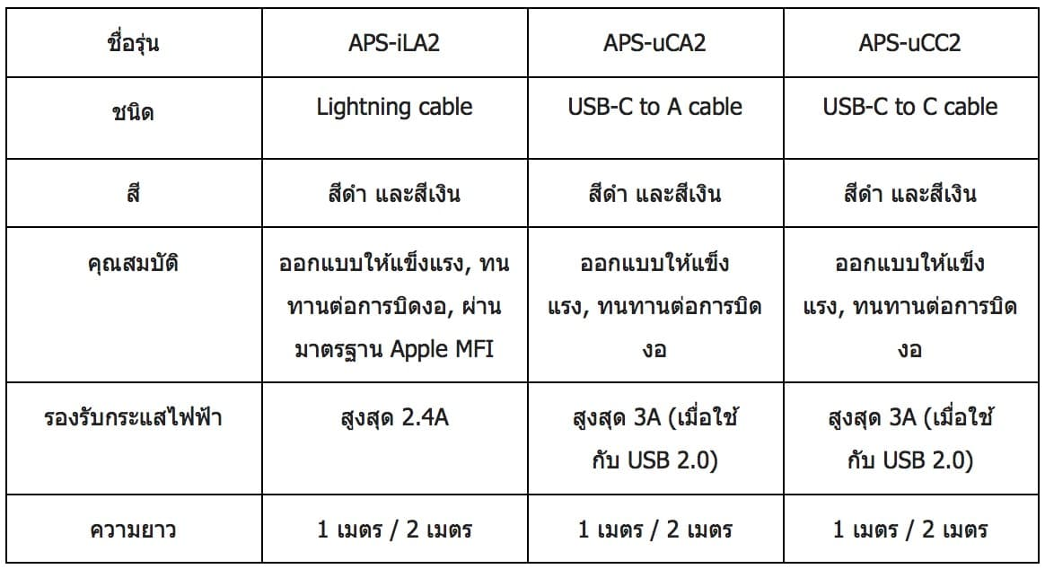 Pic Pioneer Power Sync Cables Table