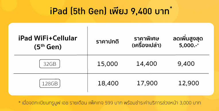 Bananaday Apple Product Discount 8