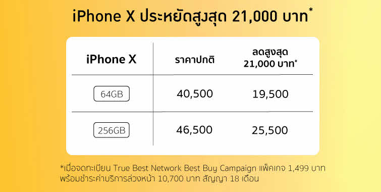 Bananaday Apple Product Discount 9