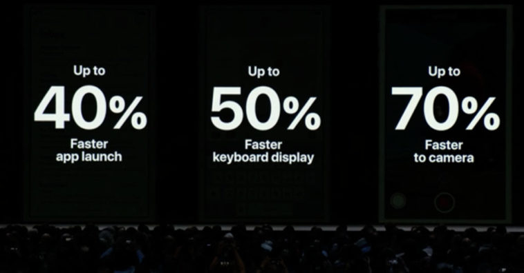 Ios 12 Increased Performance Than Previous Version