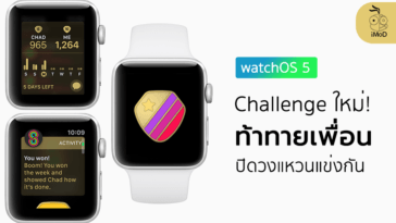 New Competition Award Challenge In Watchos 5 Cover