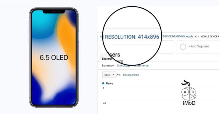 Server Log Iphone X Plus Resolution