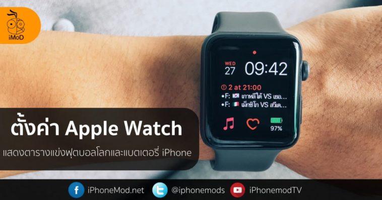 Setup Modular Watch Face Cover