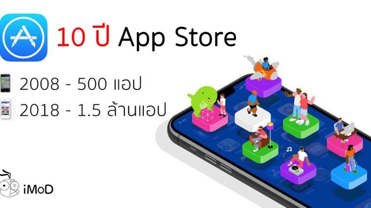 10th Anniversary App Store Cover4