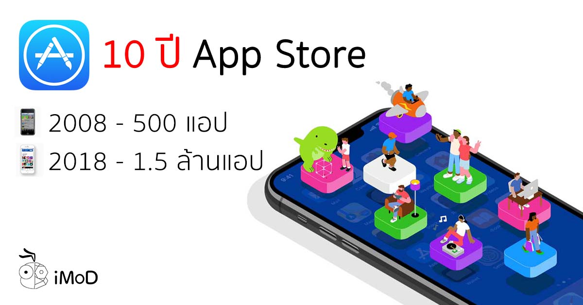 10th Anniversary App Store Cover4