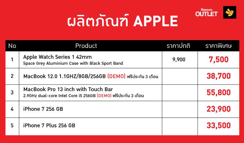 Banana Outlet Seaconsquare 010718 Apple 02