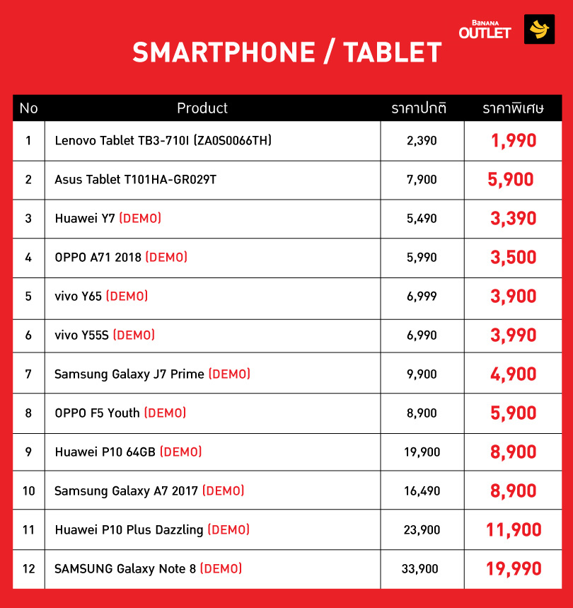 Banana Outlet Seaconsquare 010718 Smartphone Tablet