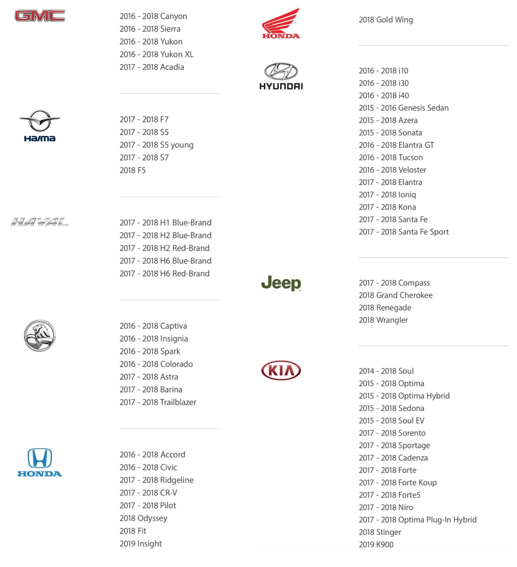 Carplay Support Car List 4