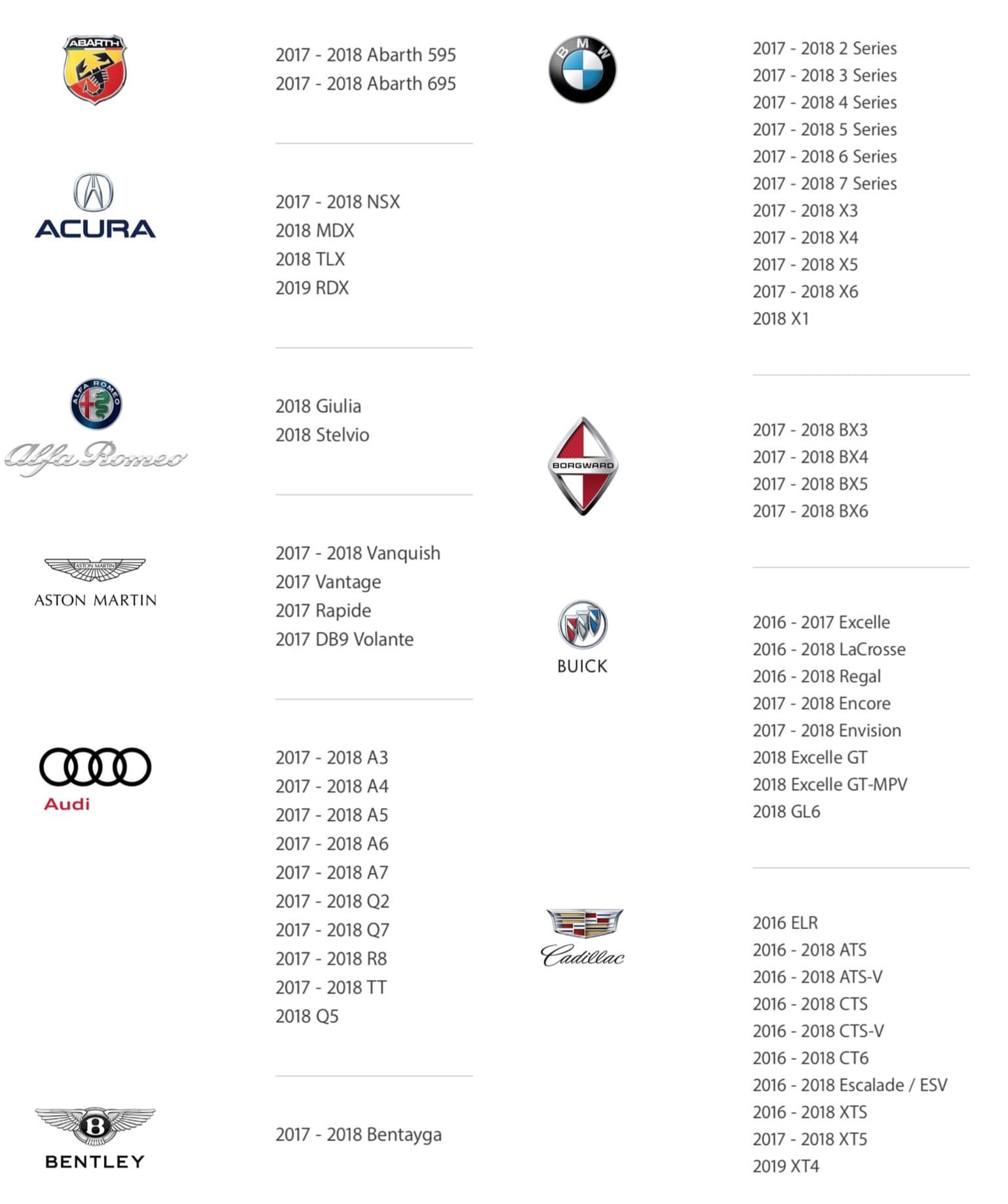 Carplay Support Car List 7